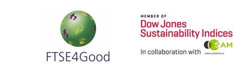 logos RSC Edenred FTSE4Good y Dow Jones